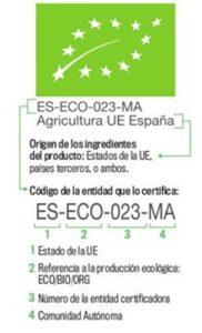 Desglose de una etiqueta de certificación ecológica. (MAPAMA)